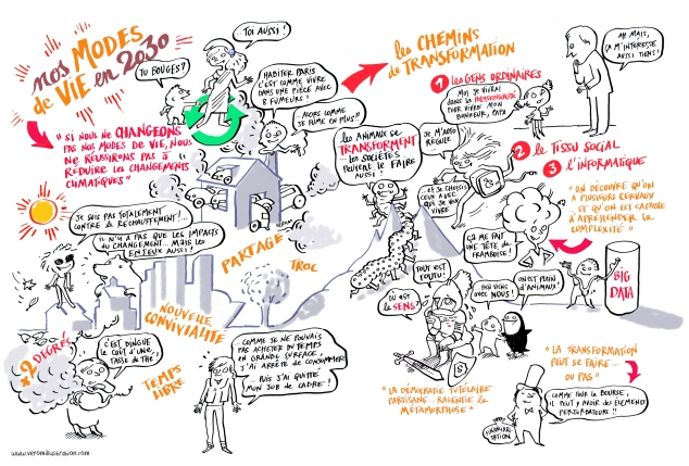 Facilitation graphique, capture en direct d'une intervention pour le MEDDE.