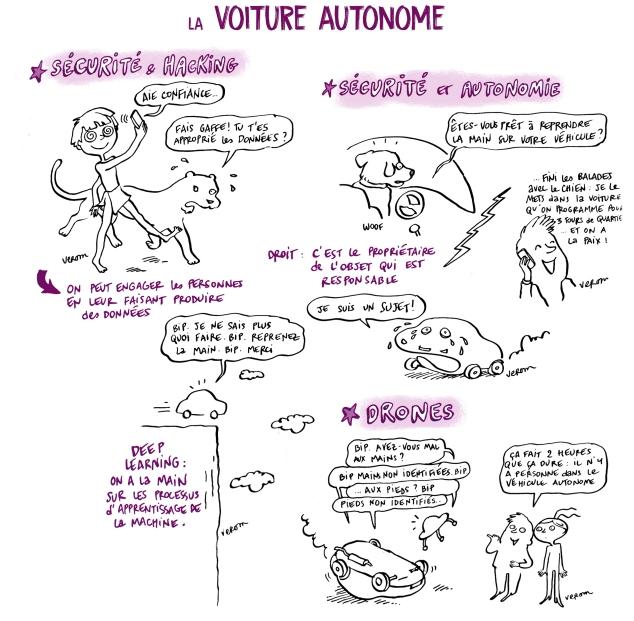 voiture autonome_fresque_Verom